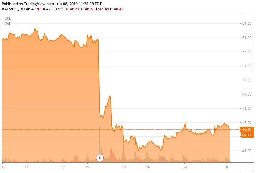 3 Stocks Insiders Are Buying - Bret Jensen | Seeking Alpha