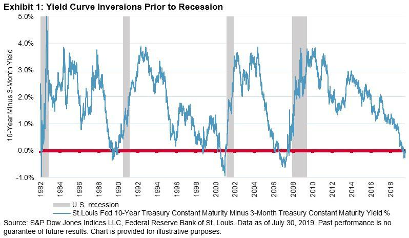 Channeling Maverick And The Maestro: The Fed Cut Rates Because 'We Were Inverted'