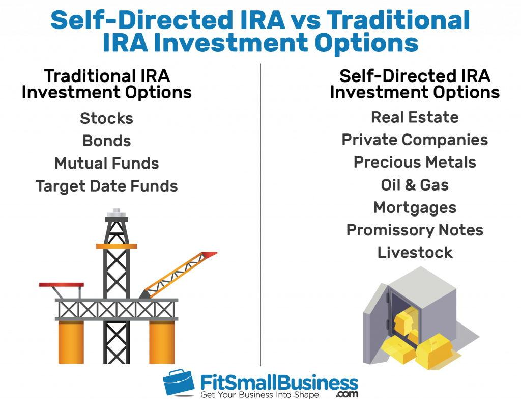 Self directed ira qualified investments synthetic dividend reinvestment calculator