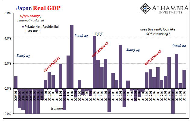 Factoring The Lumps In The (Global) Slump