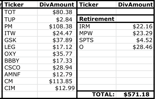 Flipboard: 3 Top Stocks With High Dividend Yields