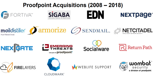 Proofpoint acquisitions