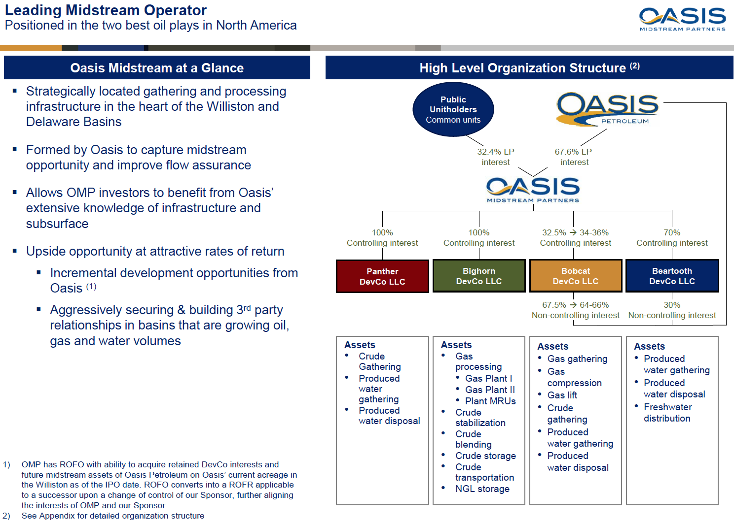 Oasis Midstream Partners On Sale: 12% Yield, 14% In 2020, Higher Beyond, With 1.7X Coverage, Big Upside Opportunity