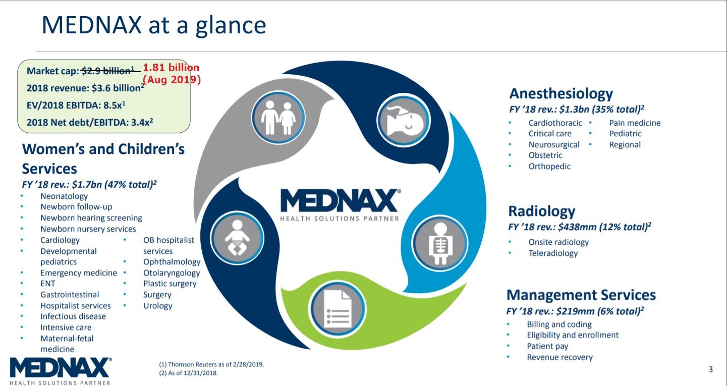 Mednax: Don't Get Seduced By Cash Flow, The Business Model