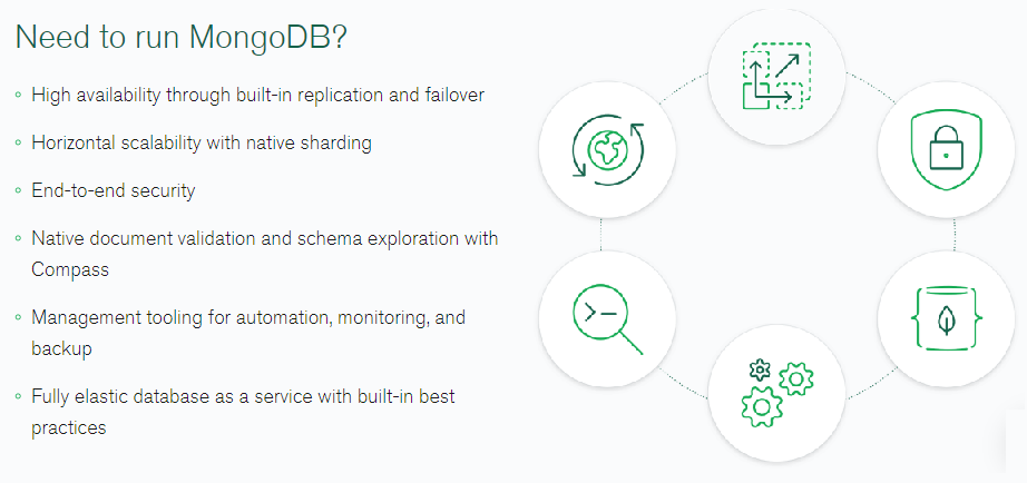 MongoDB Is An Incredible Revenue Generator