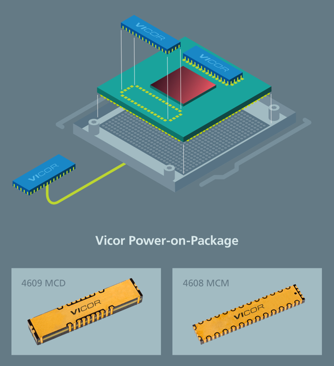 Vicor Corporation: Secular Shift In Power Needs For Data Center And AI Processors Drives Future Growth