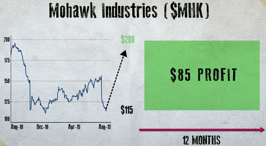 Mohawk Industries: An Exceptional Value Opportunity