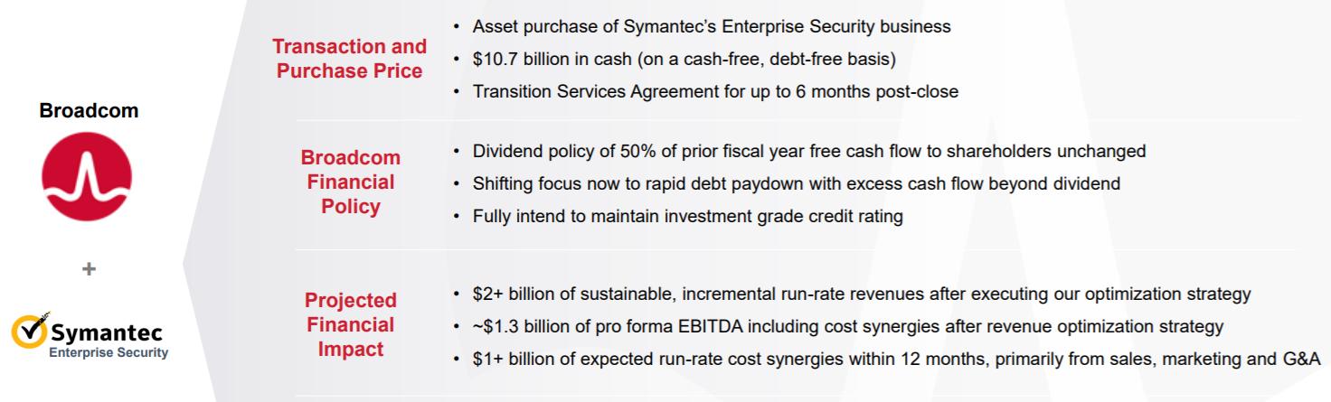 Broadcom: Symantec Acquisition Highlights Synergy Upside