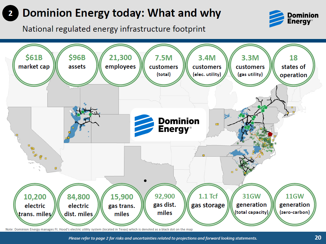 Dominion Energy Slows Down Payout Growth And We Are Still On The Sidelines