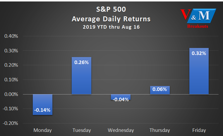 Week 34 Breakout Forecast: Short-Term Picks To Give You An