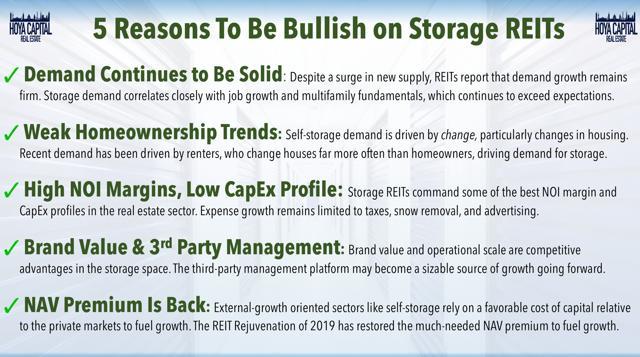 bullish storage REITs 2019