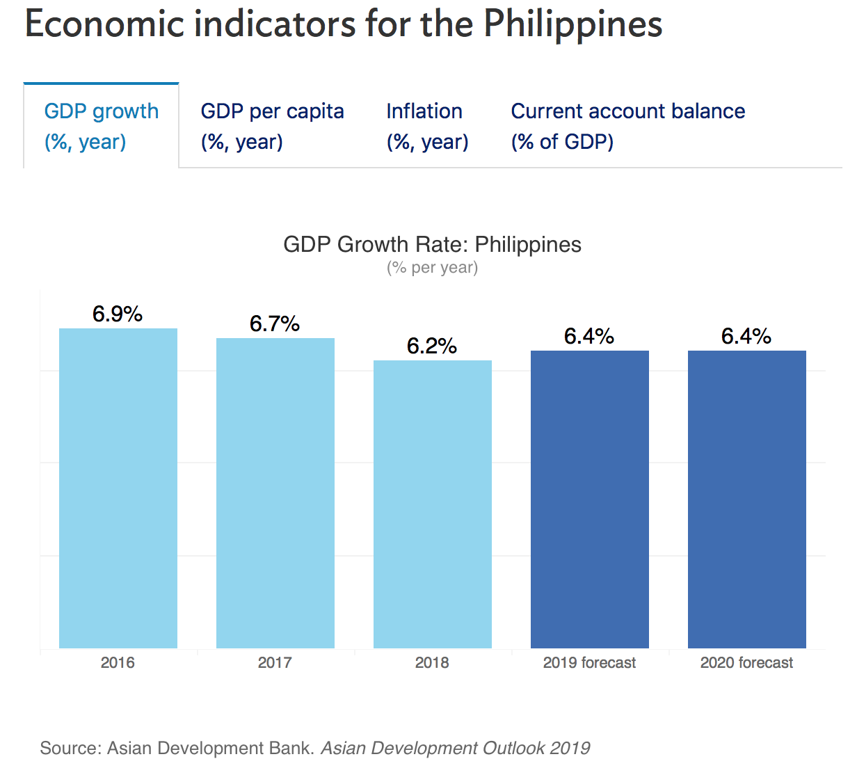 PLDT: A Good Dividend Play For Those Wanting Exposure To The Philippines Economy
