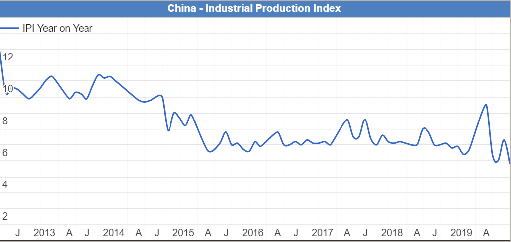 Chinese Economic Uncertainty Creates Buying Opportunity In Copper