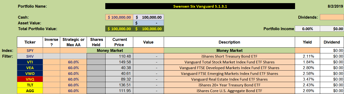 Swensen Six Update And Backtesting Results
