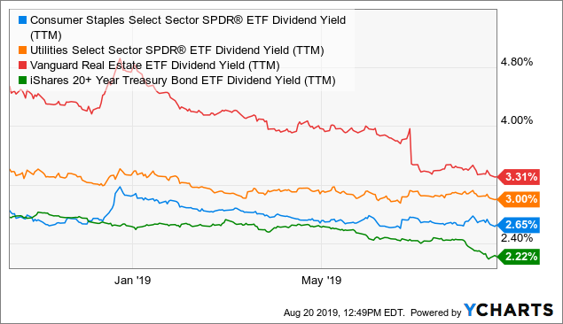 3 Beaten Down Dividend Stocks That Insiders Are Buying