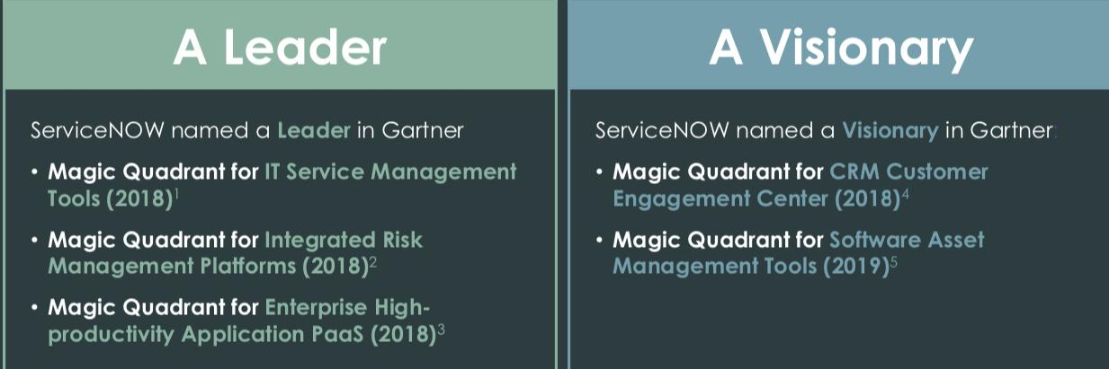 ServiceNow: Best Of Breed Digital Workflows Provider Is A