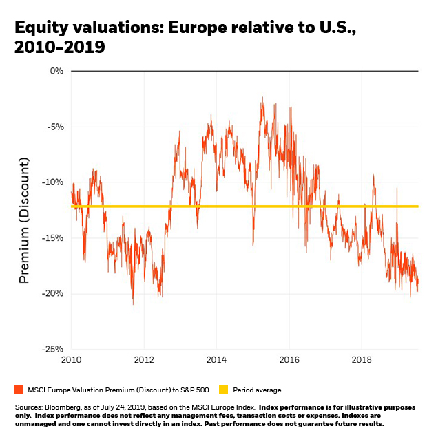 Autumn Breezes: 5 Investing Themes To Consider