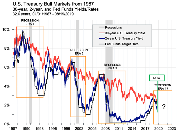recession-era-4