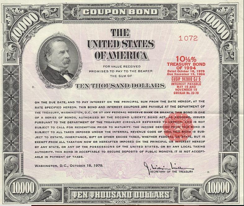 Bond Bubble Protection For TLT