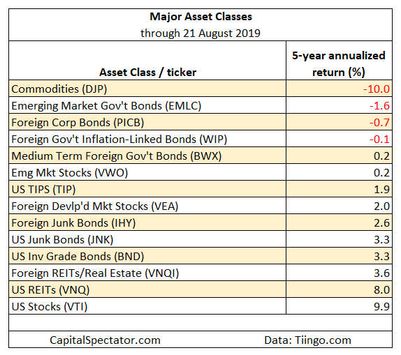 ETFs & Funds - Cover