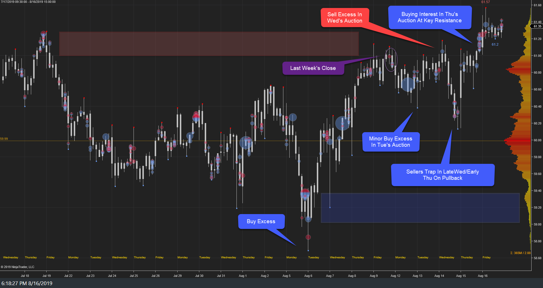 XLU Weekly: Price Discovery To New All-Time Highs Before Pullback Late Week