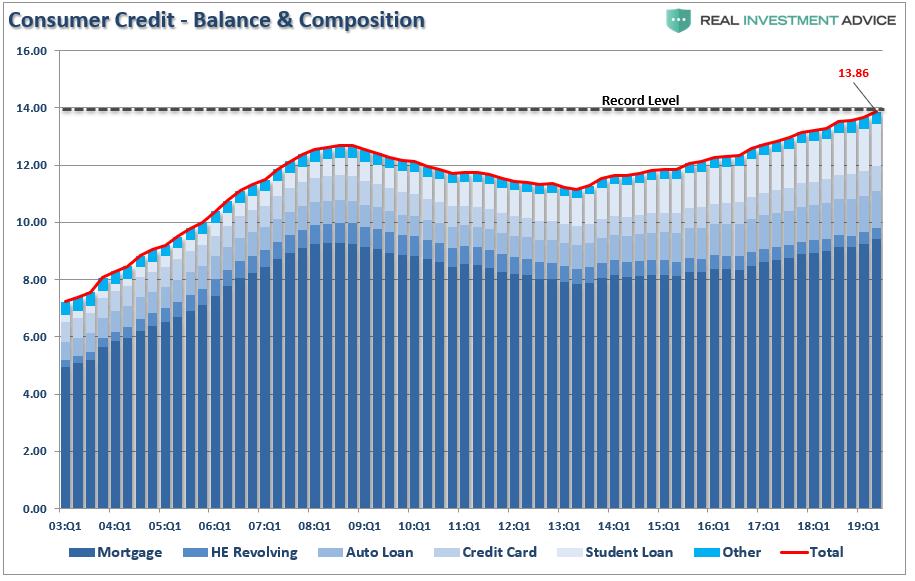America's Debt Burden Will Fuel The Next Crisis