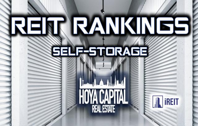 self storage reit rankings 2019
