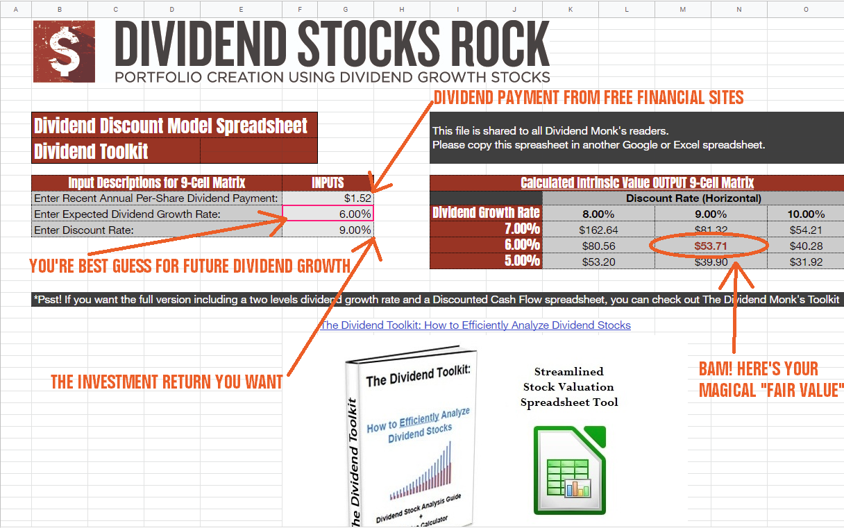 How I Use The Dividend Discount Model To Make Smart Investing Decisions