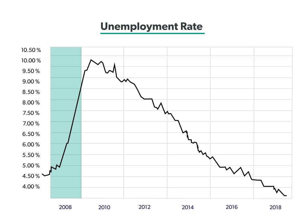 Economic Insanity   Seeking Alpha