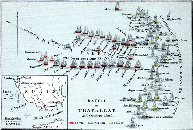 The Battle Of Trafalgar And The Failure Of Portfolio Theory