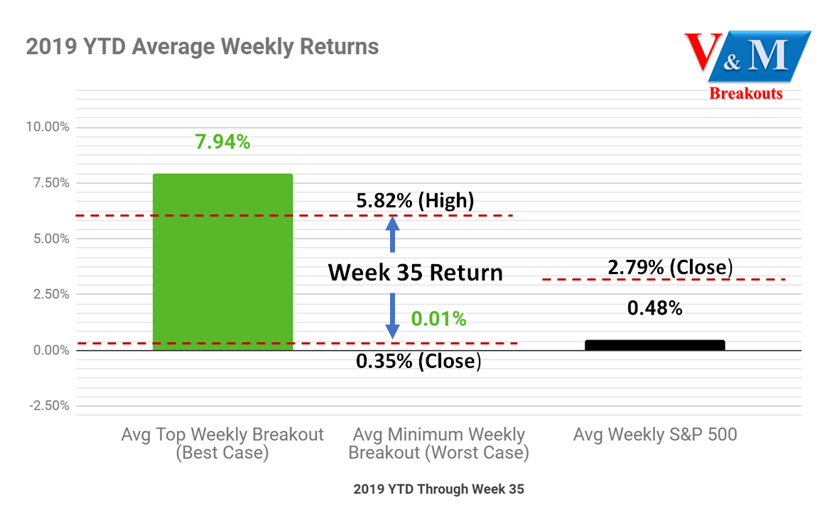Week 36 Breakout Forecast: Short-Term Picks To Give You An