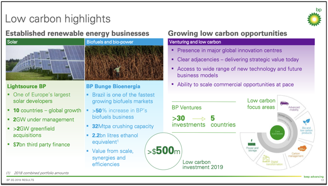 BP 2Q 2019 Earnings Report Low Carbon Initiatives and Investments