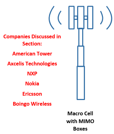 5G Boom: Top Large And Small Cap Stock Index | Seeking Alpha