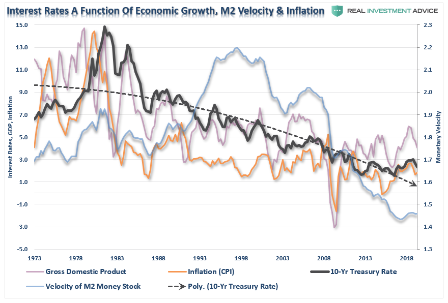 The Fed Continues To Make Policy Mistakes | Seeking Alpha