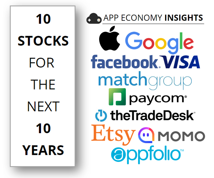 10 Stocks For The Next 10 Years