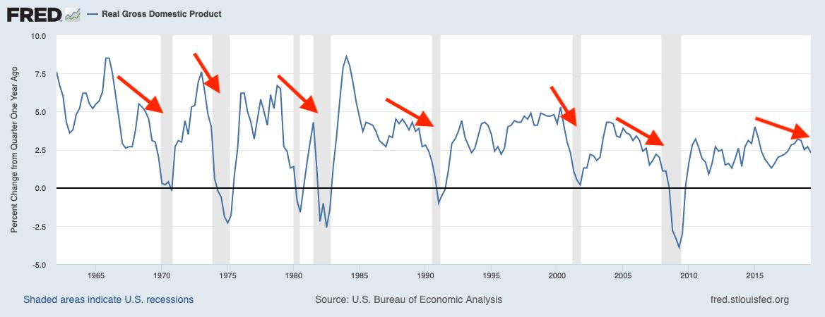 S&P 500: Still A Bull Trap