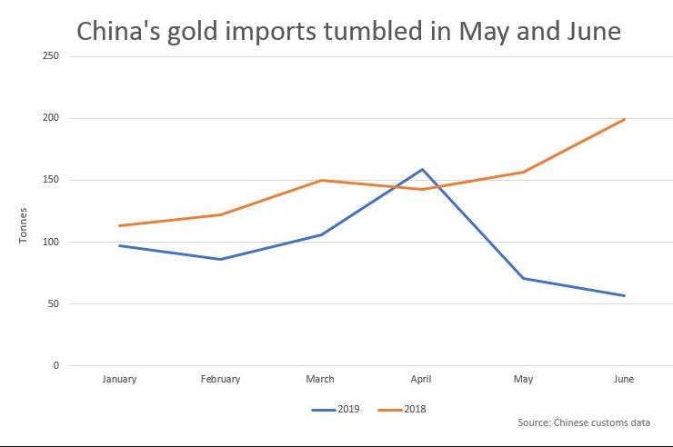 Sales Pitches Say Buy Gold; Fundamentals Say Don't