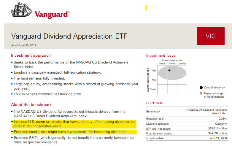 VIG: Taking A Second Look At A Dividend-Growth Legend