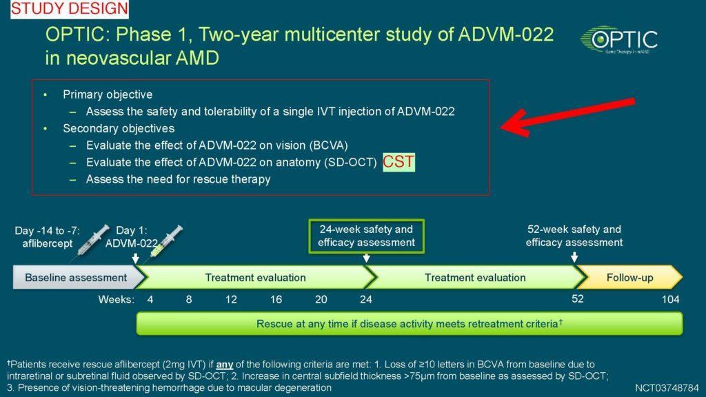 Adverum Biotechnologies Trade Derisked After Huge Price Drop