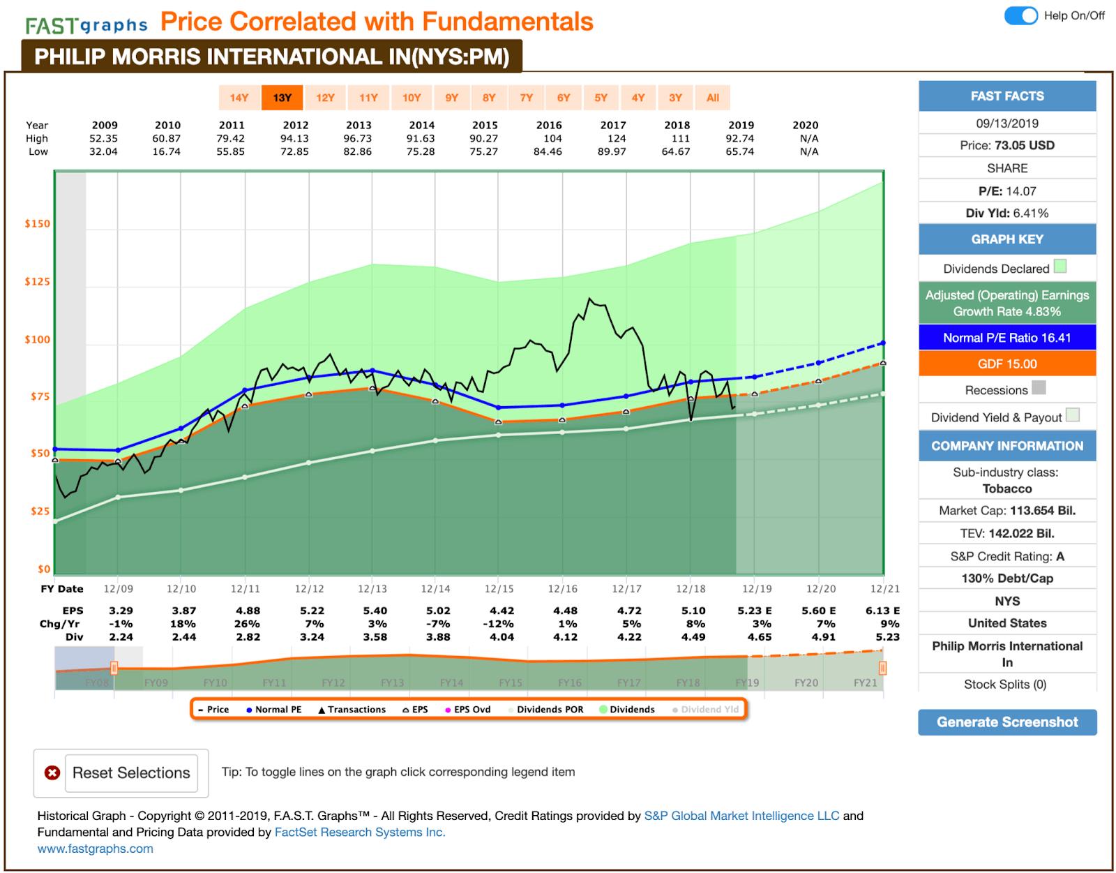ex dividend stock price formula