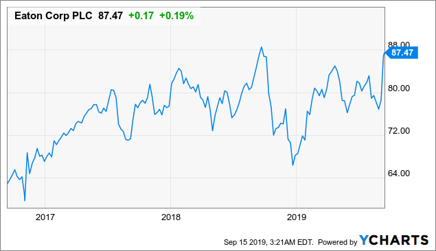 The Retiree's Dividend Portfolio - Jane's August Update: Price Targets