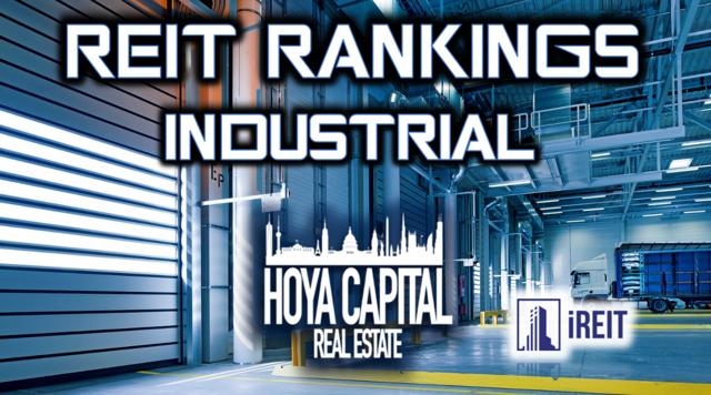 industrial REITs 2019