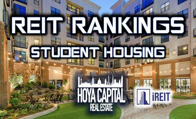 student housing REITs
