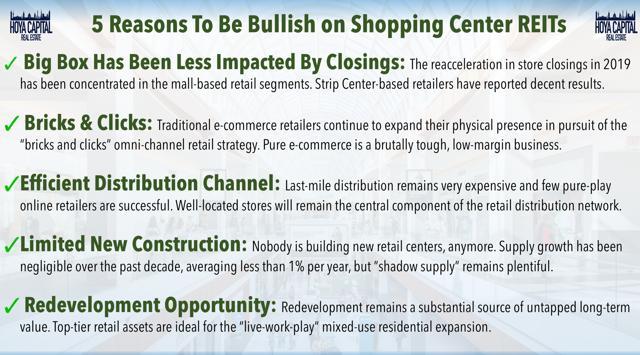 bulllish shopping centers