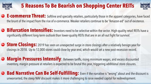 bearish shopping centers