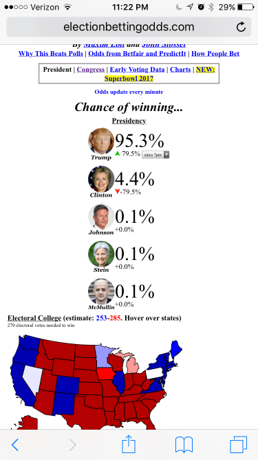 2016 general election betting market probabilities.