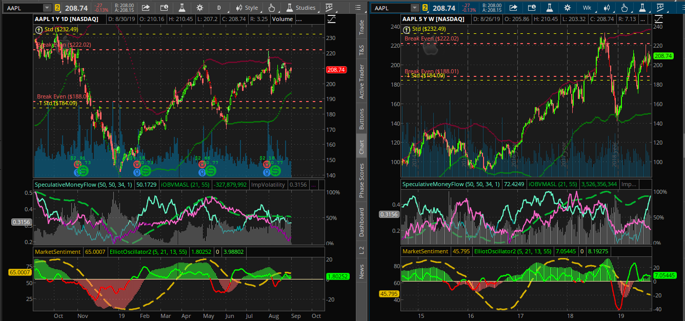 Trading The Analysts' Color - View From The Quant Corner And