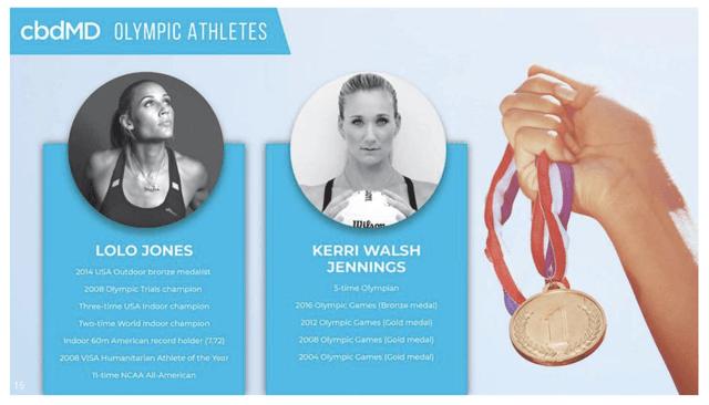 CbdMD olympic athlete endorsers