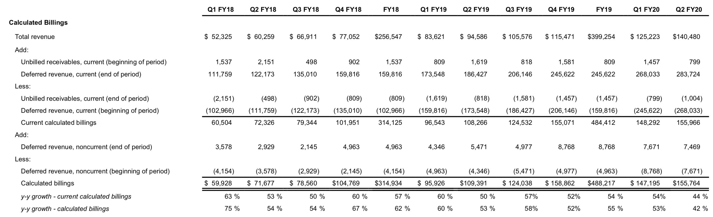 Okta's Luck Is Running Out - Okta, Inc  (NASDAQ:OKTA