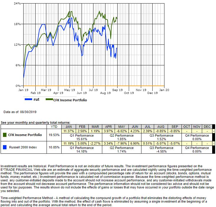 CSI Compressco Bonds Offering An 11 8% YTM Are A Component